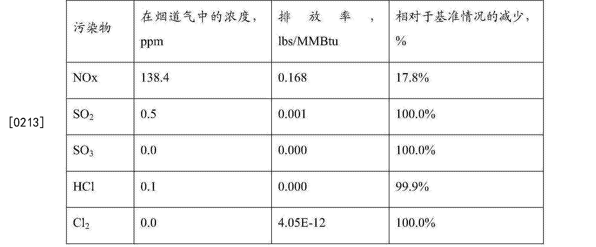 Figure CN107191935AD00251