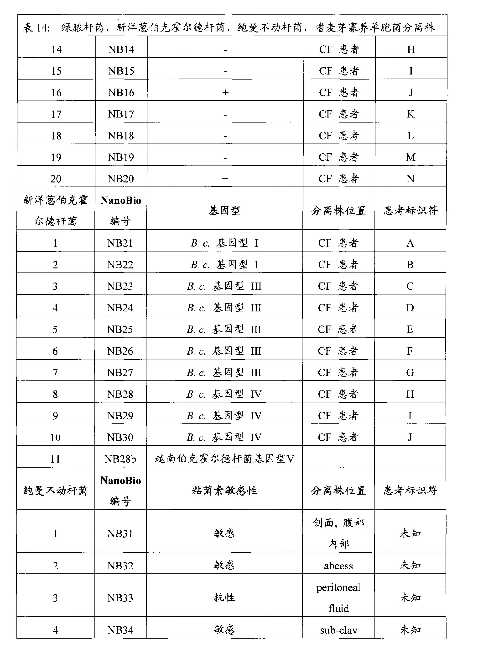 Figure CN102223876AD01171