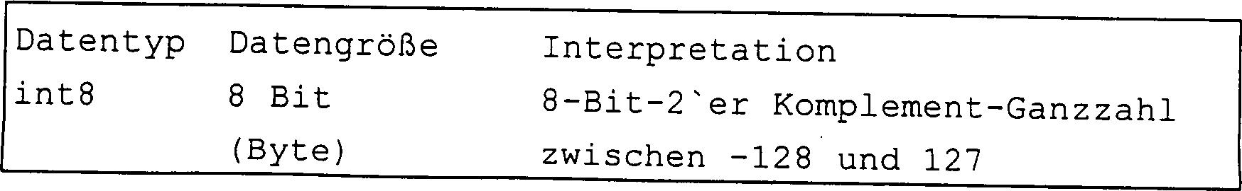 DE19735981B4 - Multiprocessing in a multimedia signal