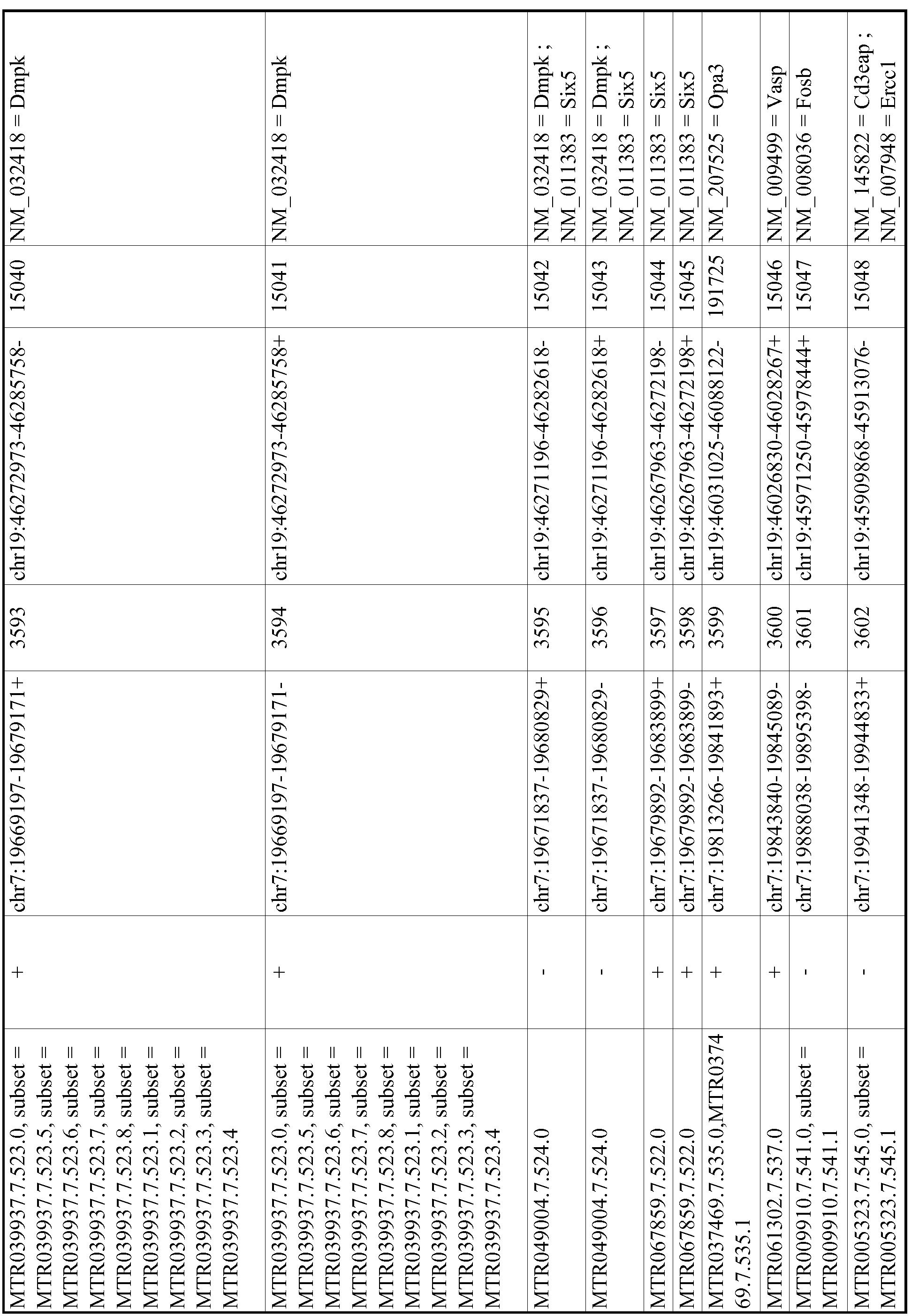 Figure imgf000698_0001