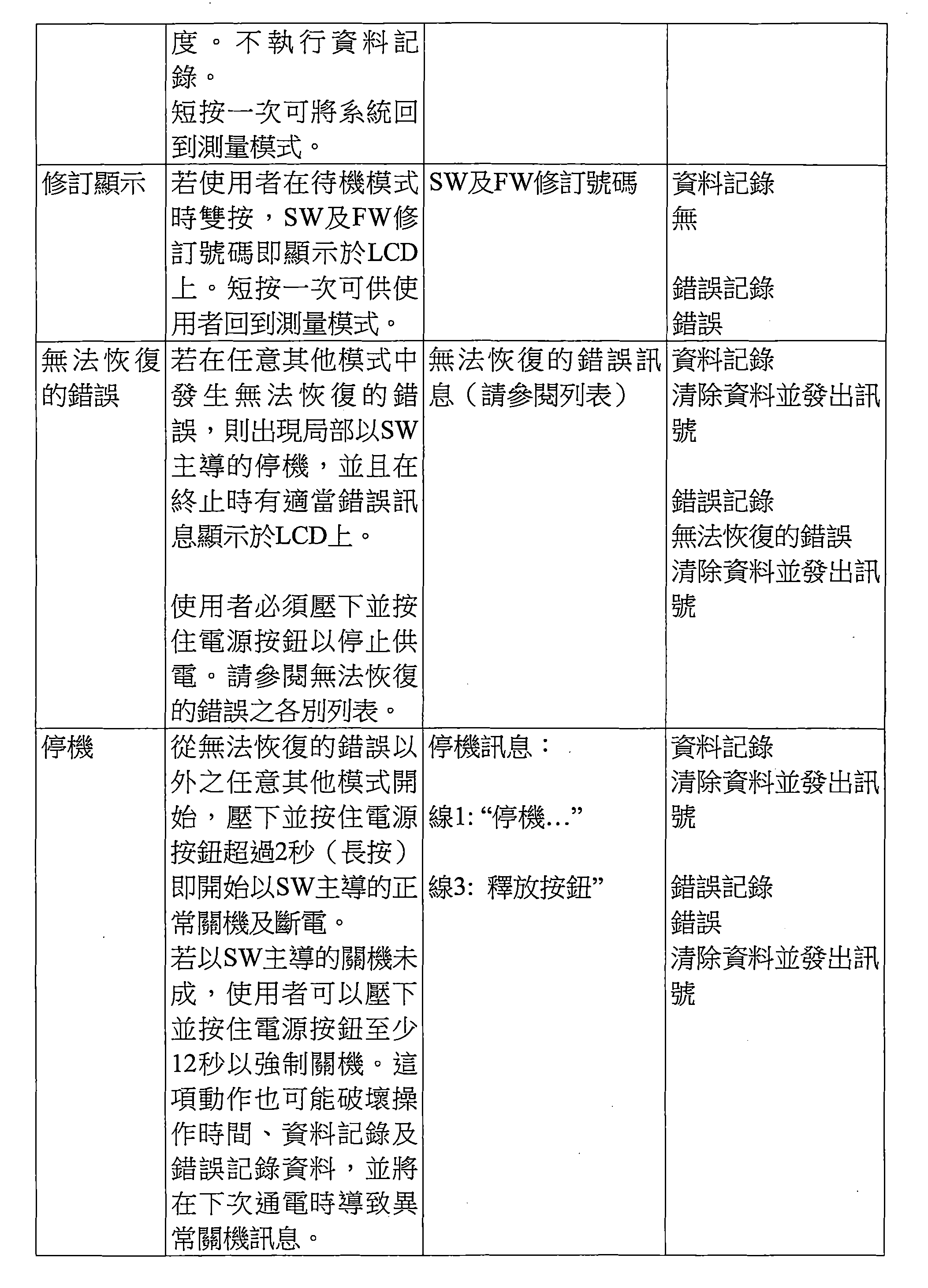 Figure TW201803523AD00003