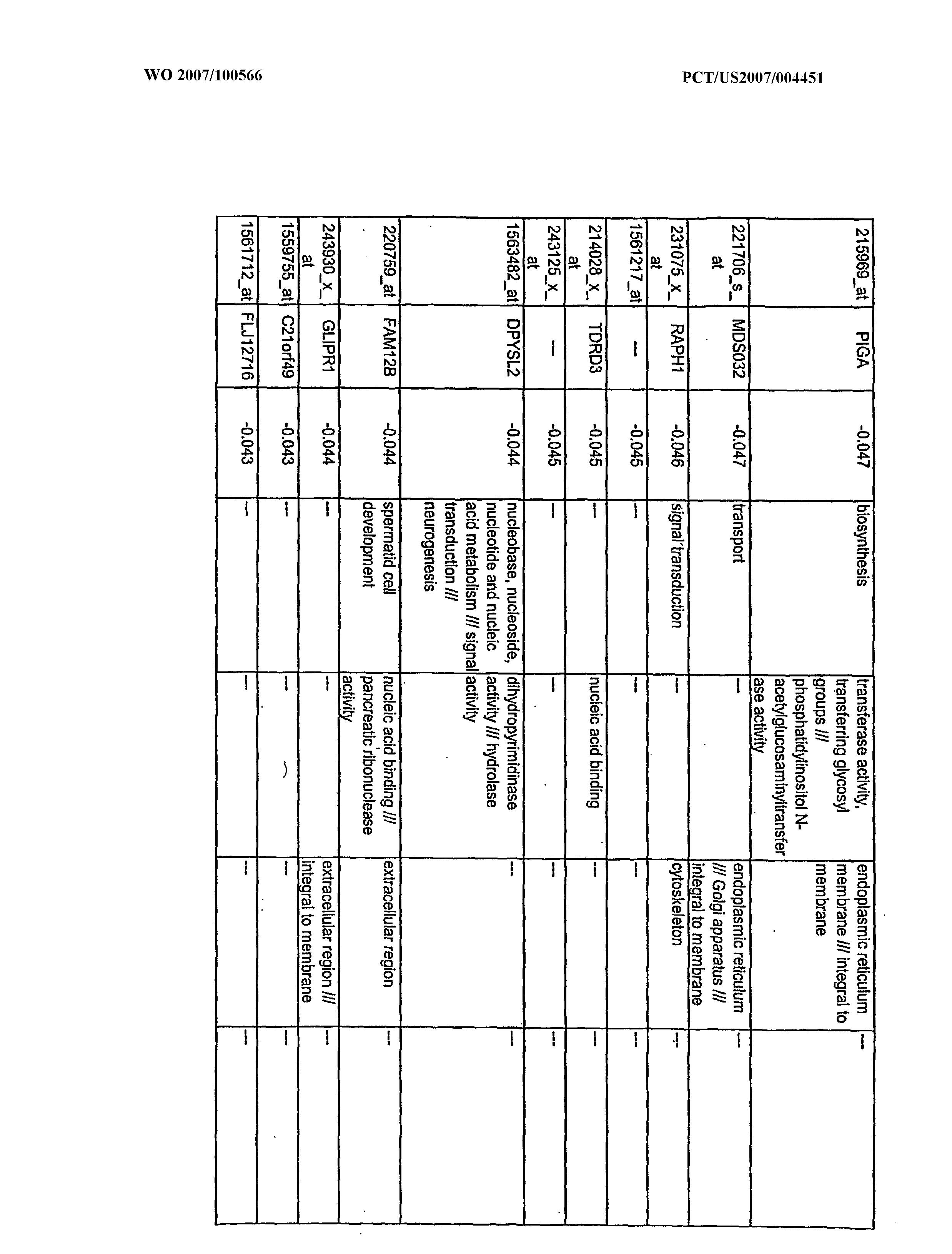 Figure imgf000532_0001