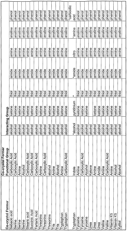 Figure imgf000139_0002