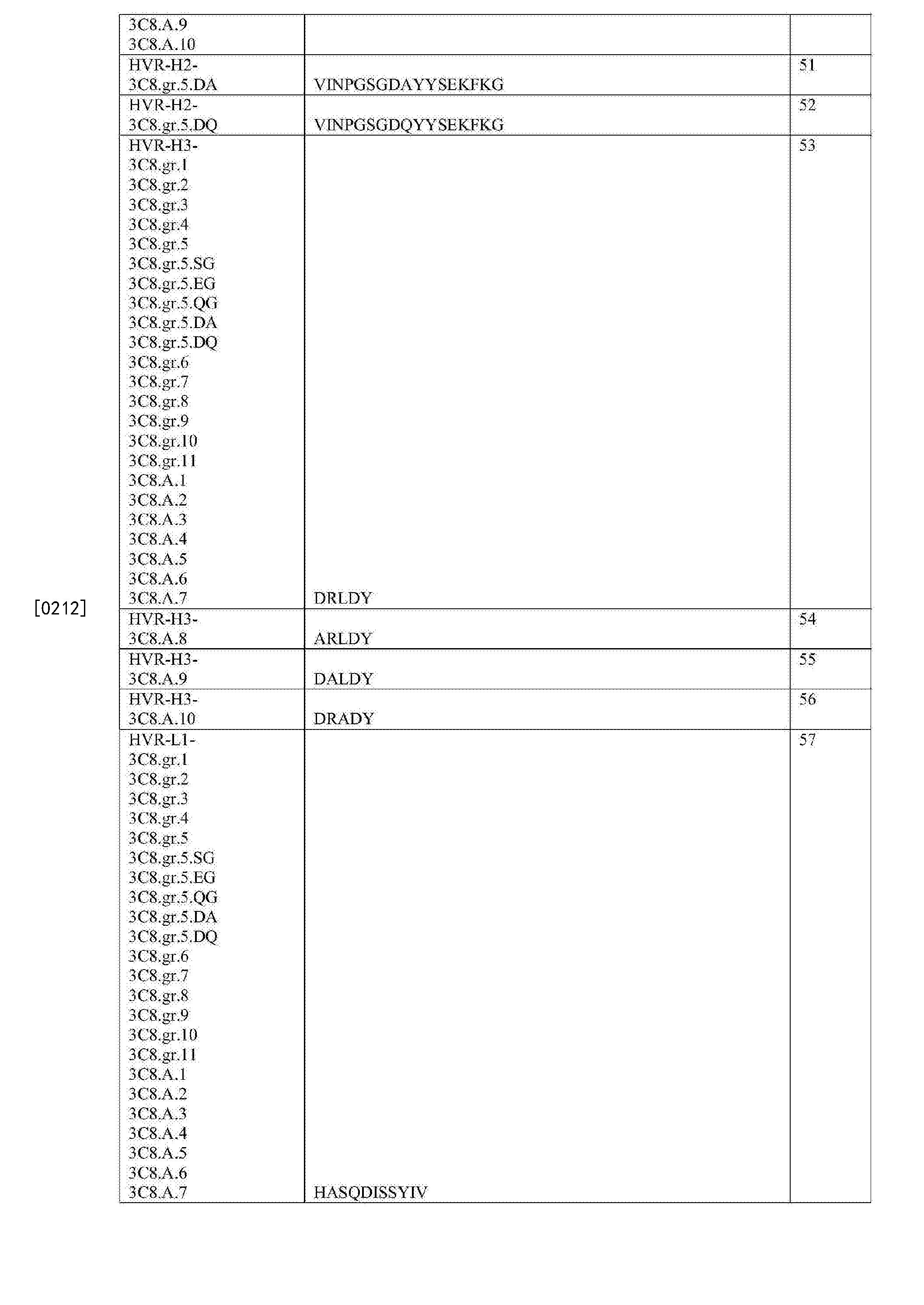 Figure CN107073126AD00581