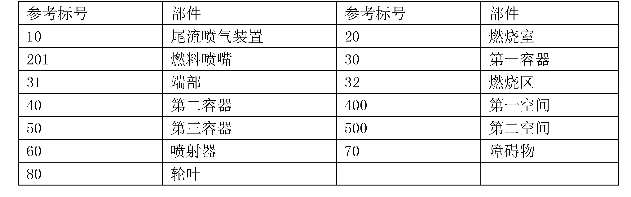Figure CN103090413BD00051