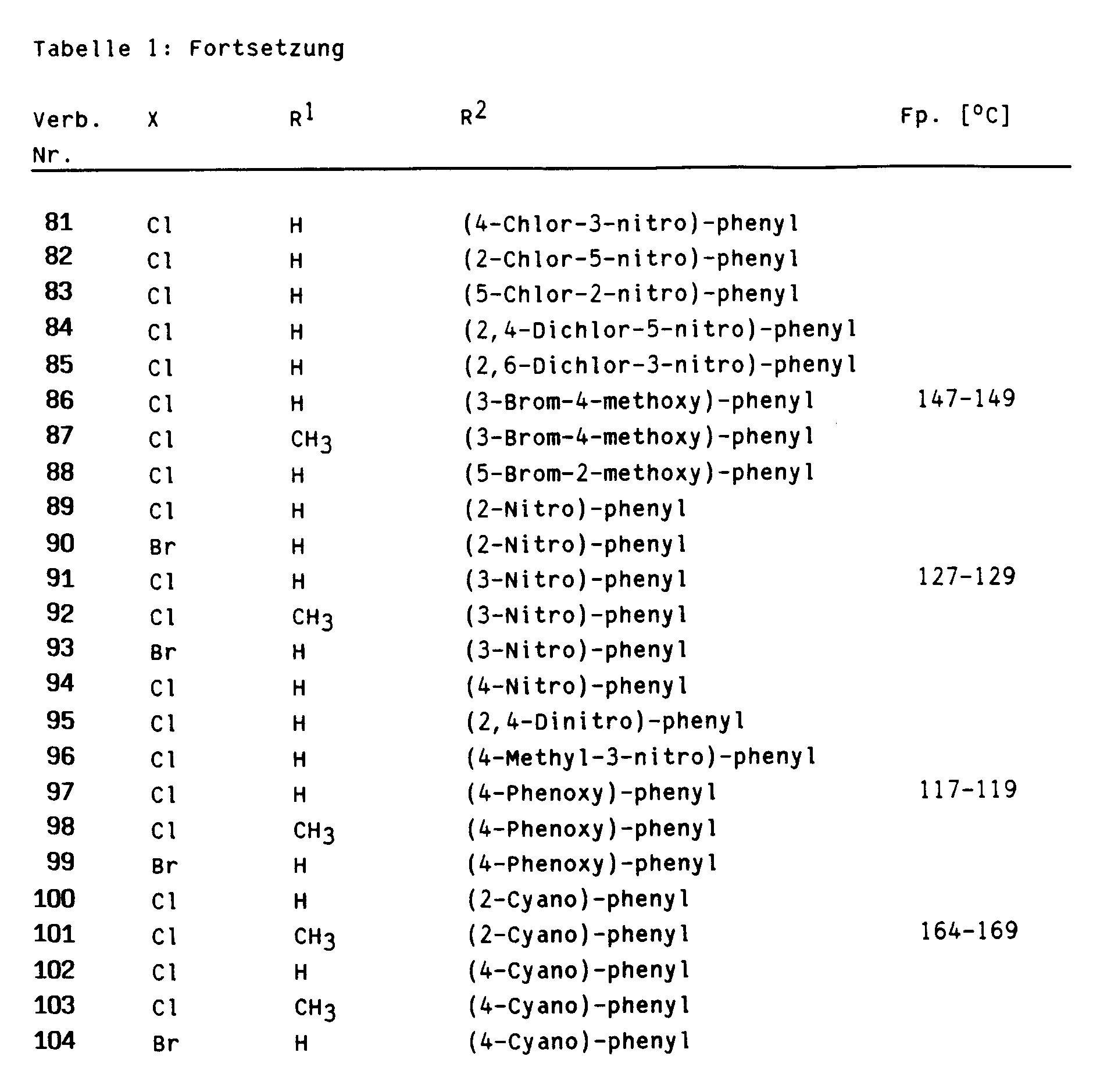 EP0320733B1 - 2-tert -butyl-5-isoxazolyl methylthio-3(2h)-pyridazin