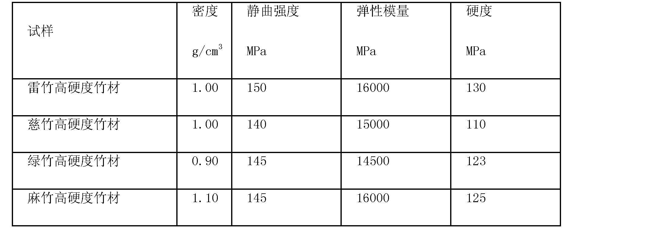 Figure CN101298157BD00112