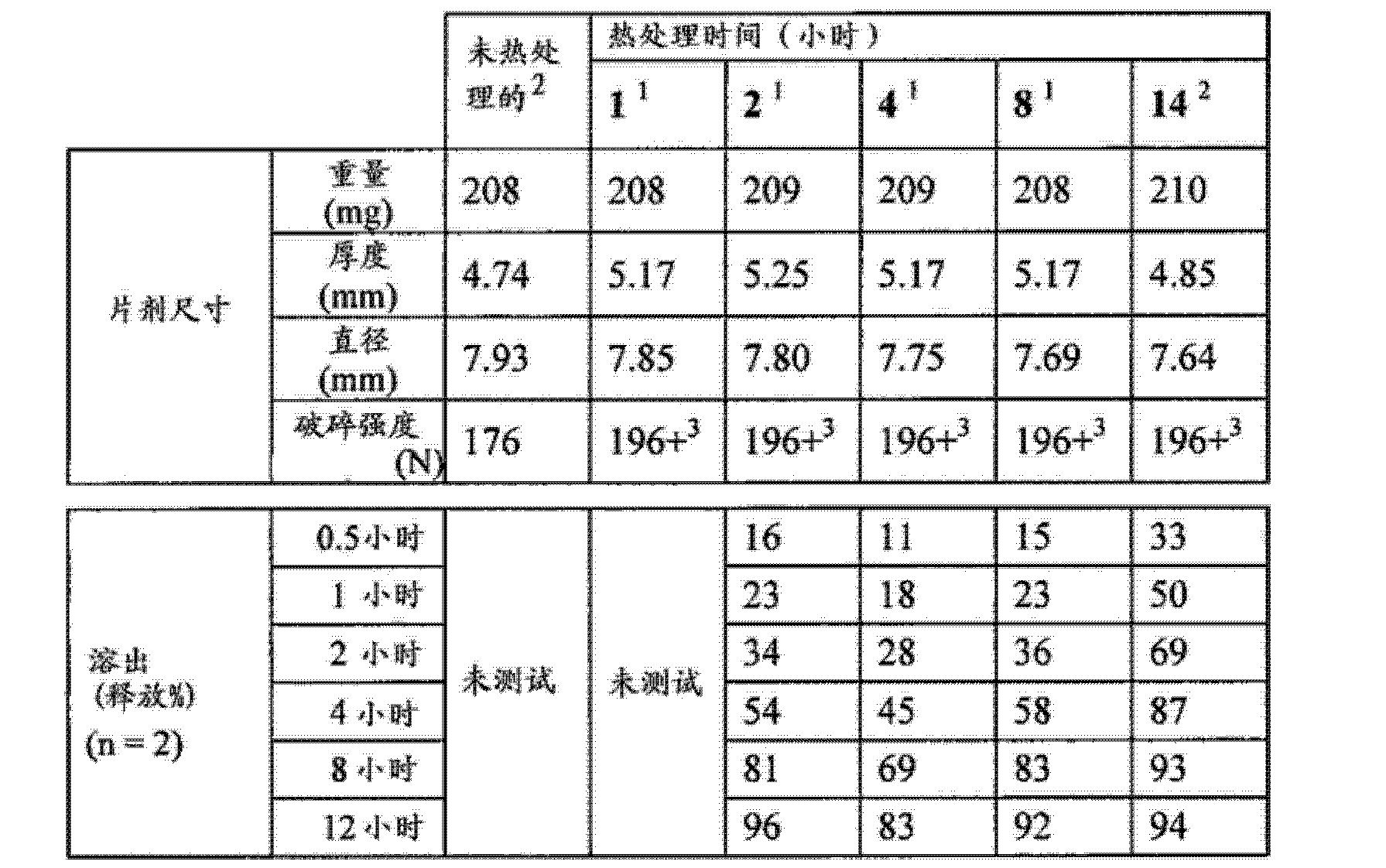 Figure CN102657630BD00531