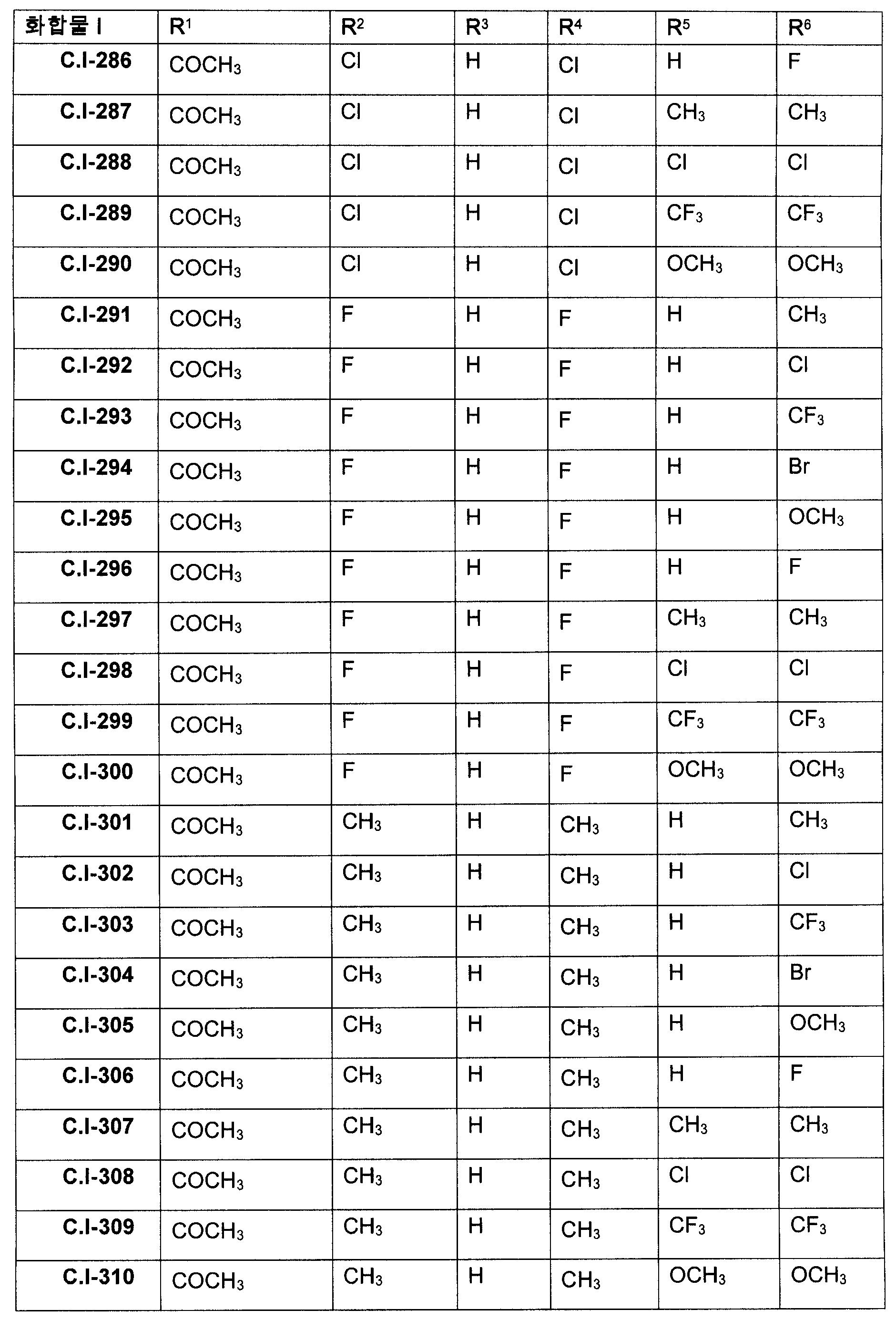 Figure 112009060332816-PCT00019
