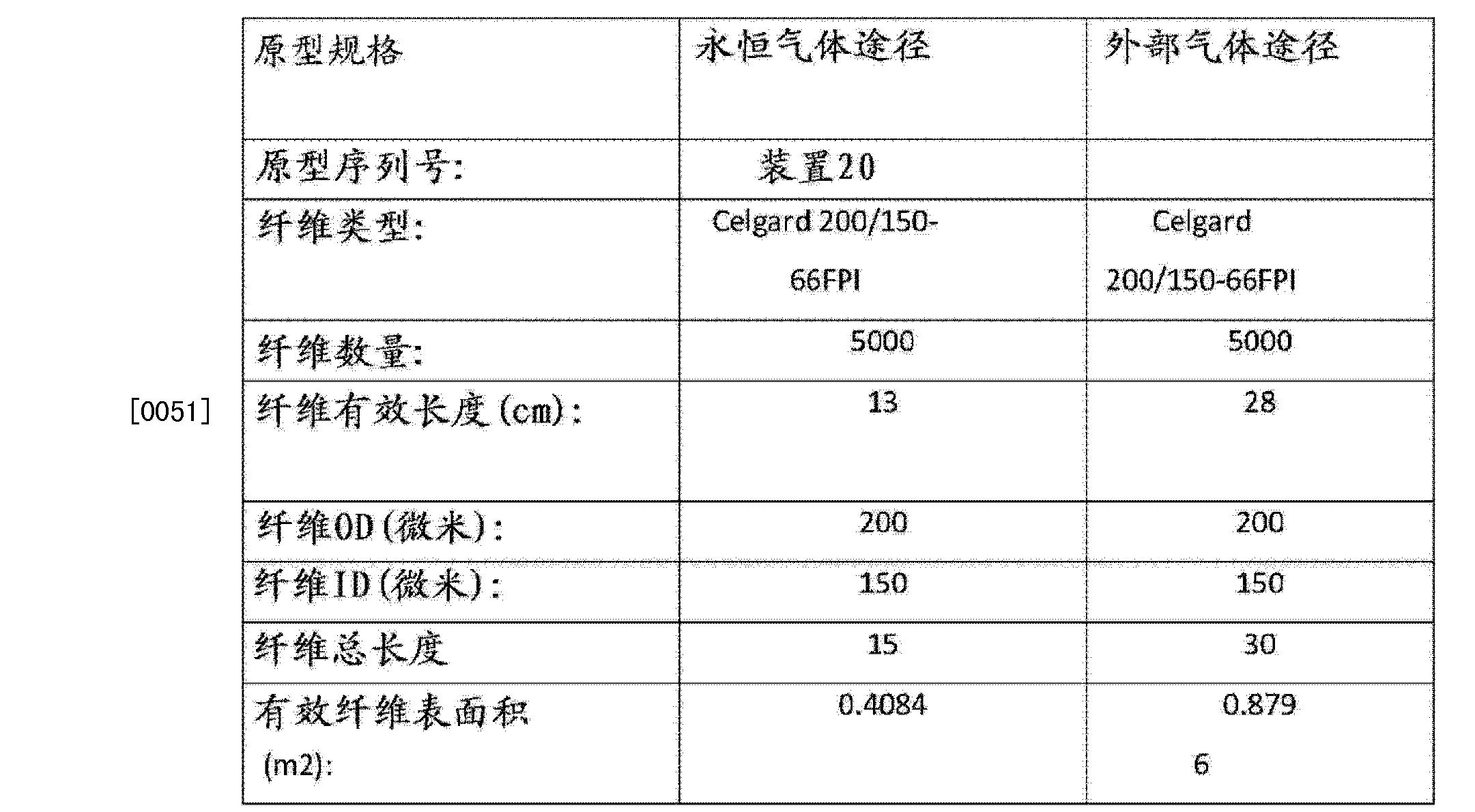 Figure CN102711865BD00101