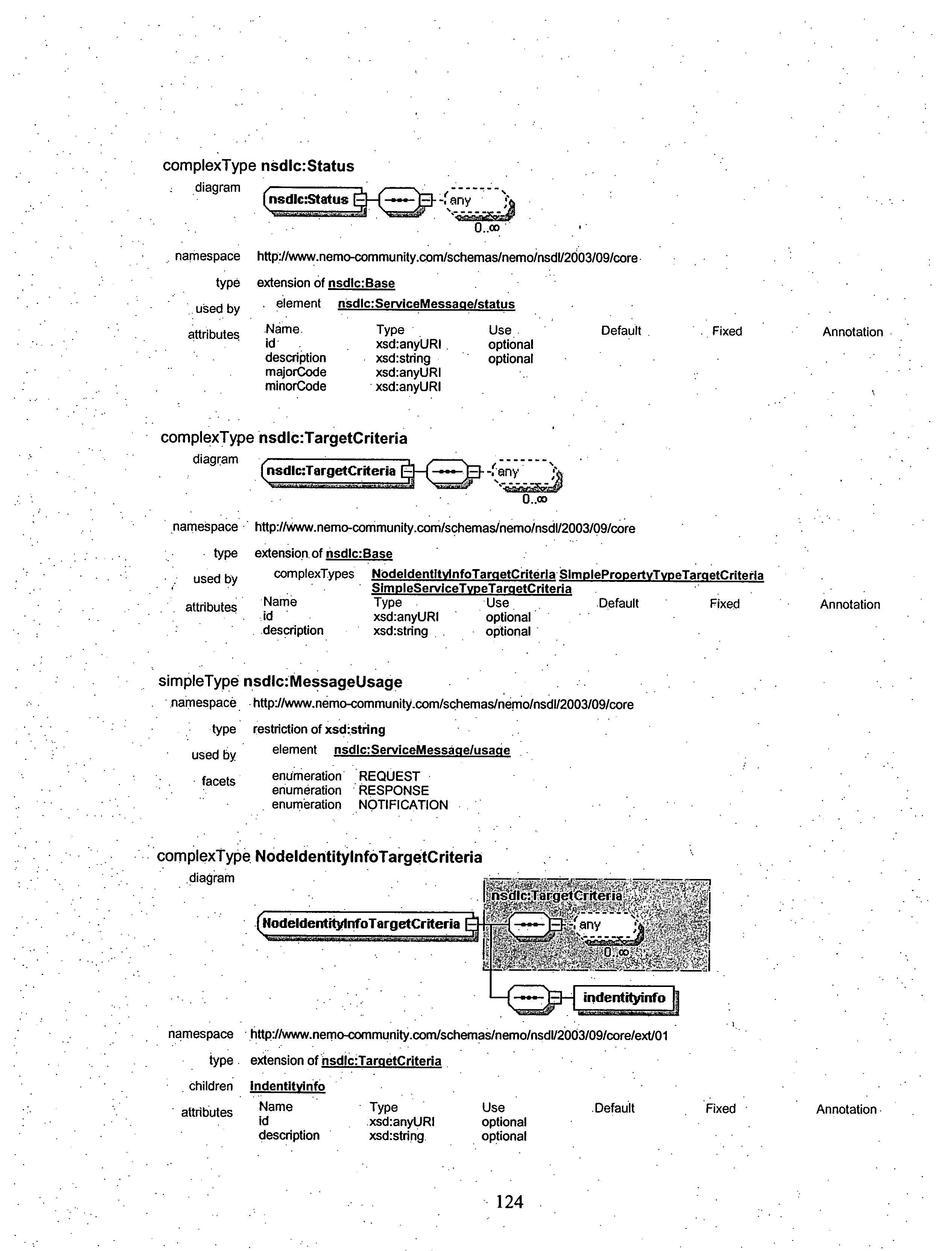 Figure US20070283423A1-20071206-P00010