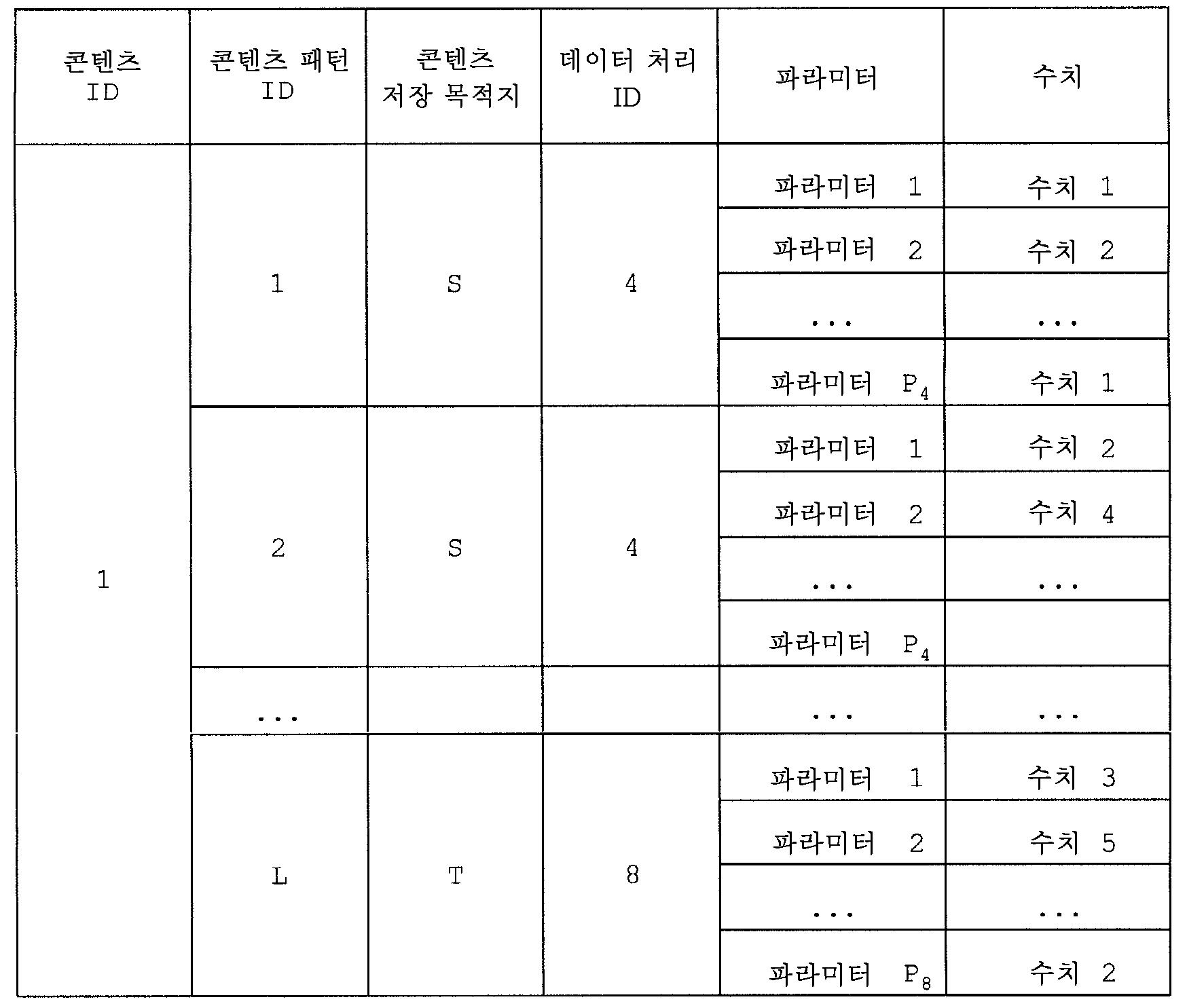 Figure 112005039003745-pat00012