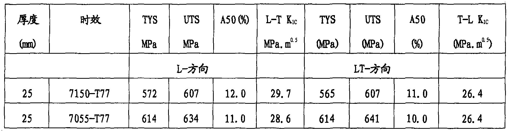 Figure CN101693968BD00172