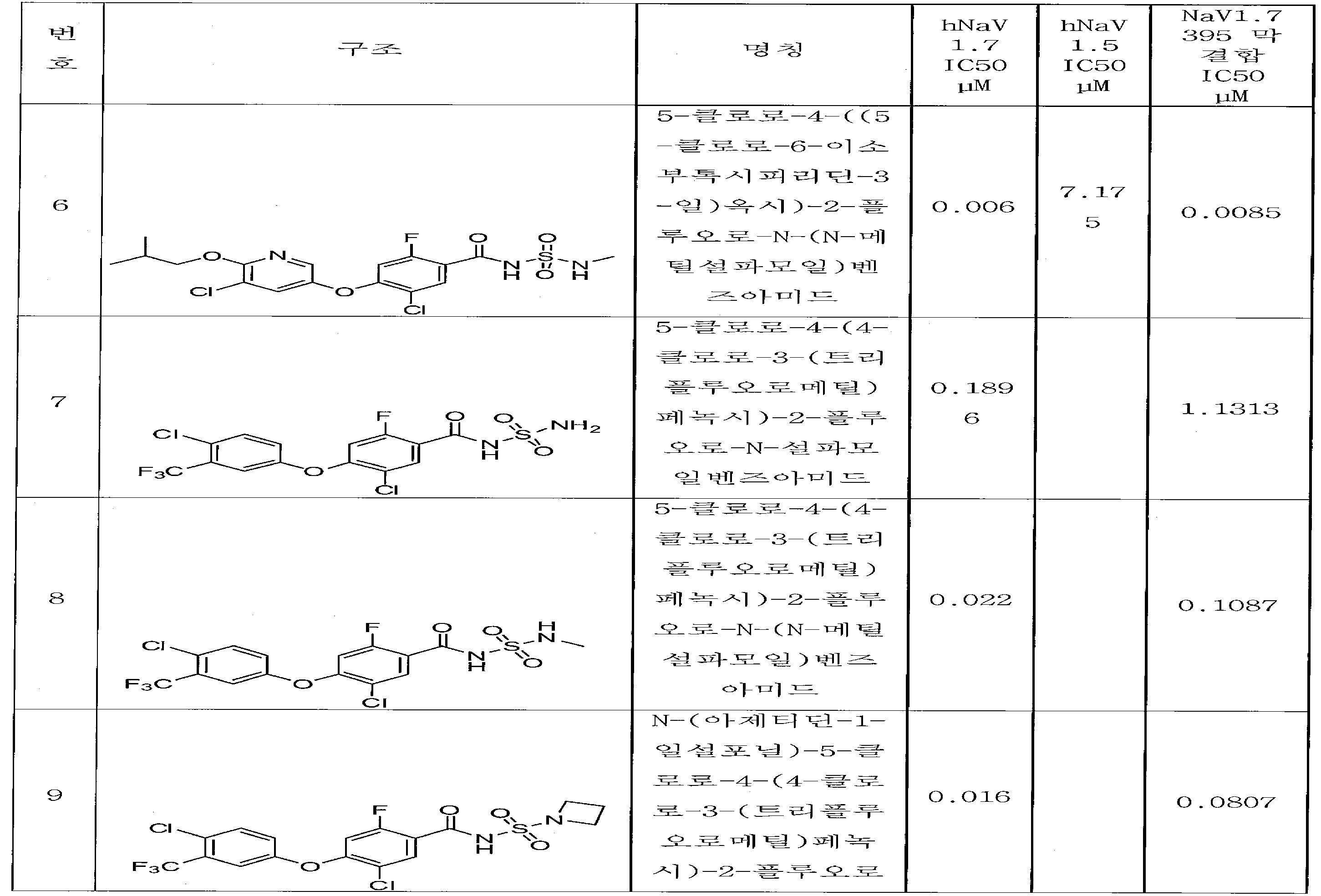 Figure 112015011690175-pct00165