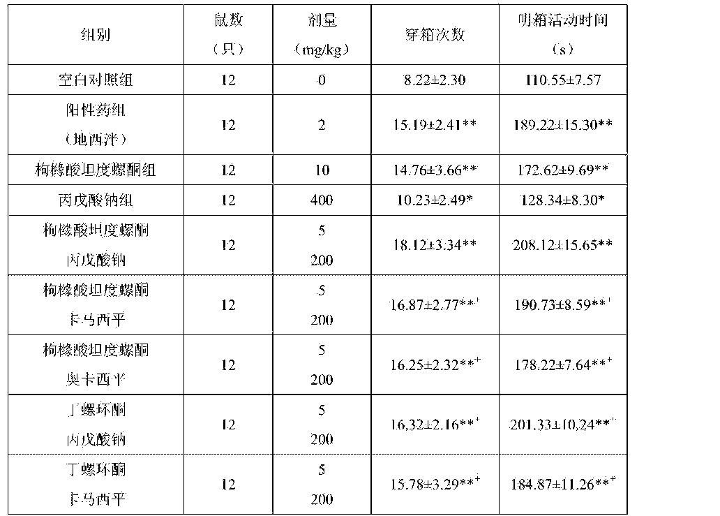 Figure CN103550778BD00091