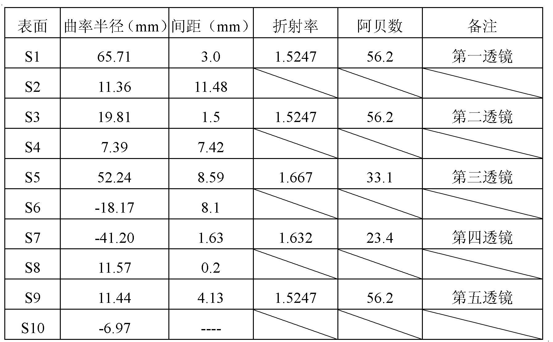 Figure CN103064175AD00091