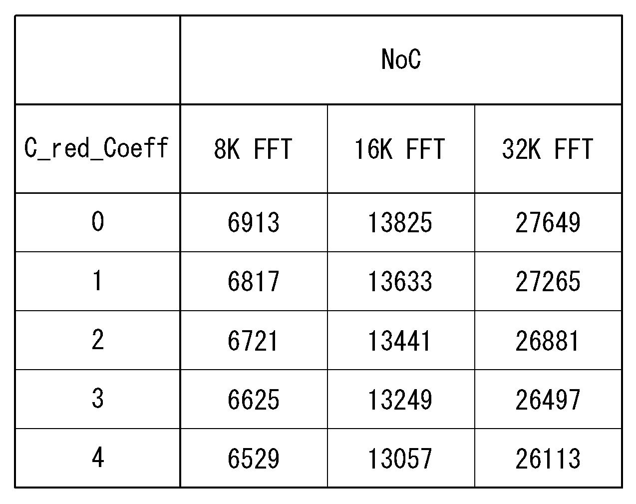 Figure 112016103847958-pct00076