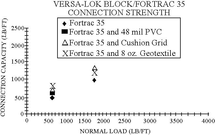 Figure US20050042040A1-20050224-C00001