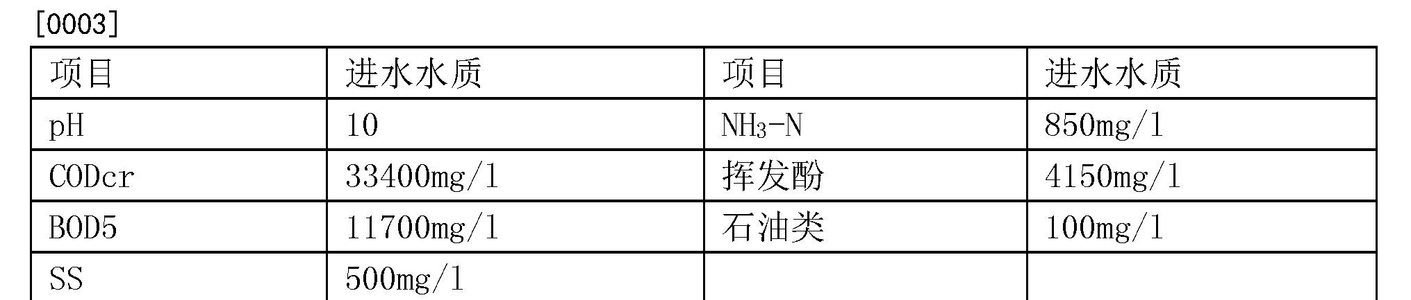 Figure CN105712574BD00041