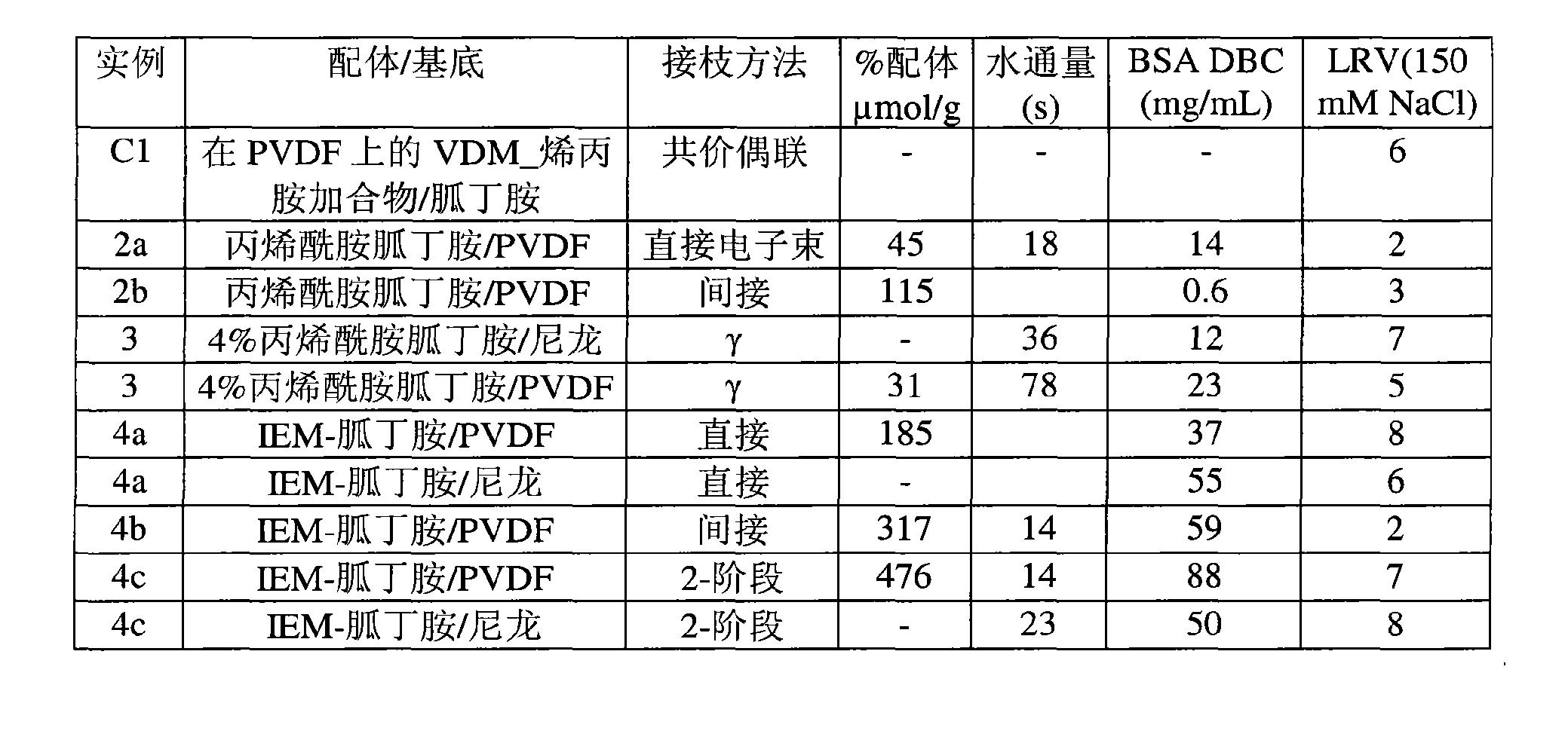 Figure CN102083897AD00341