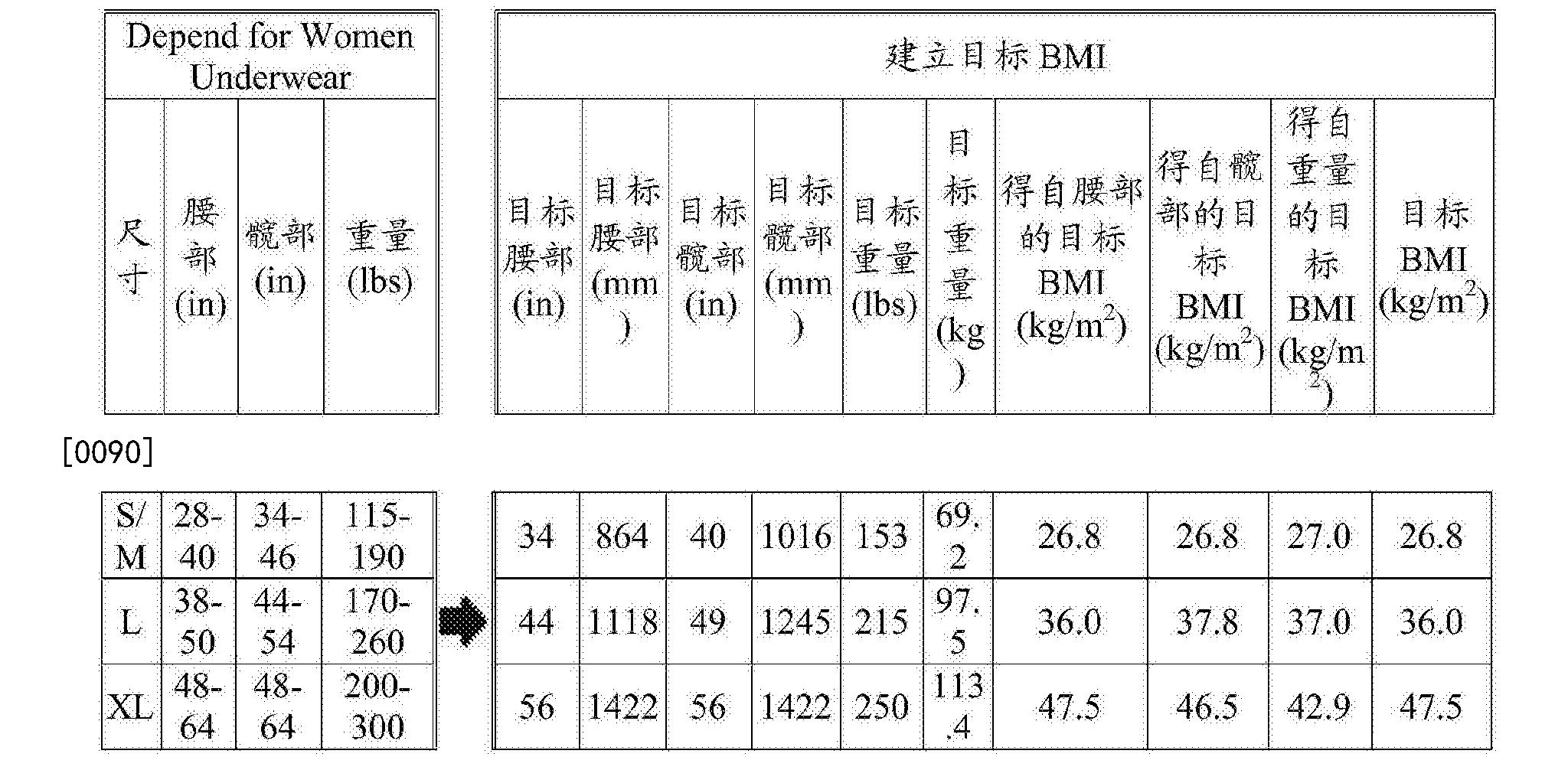 Figure CN107106370AD00091