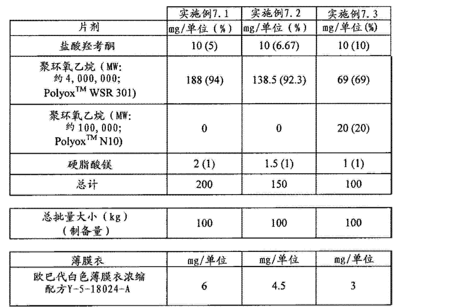 Figure CN102688241AD00661