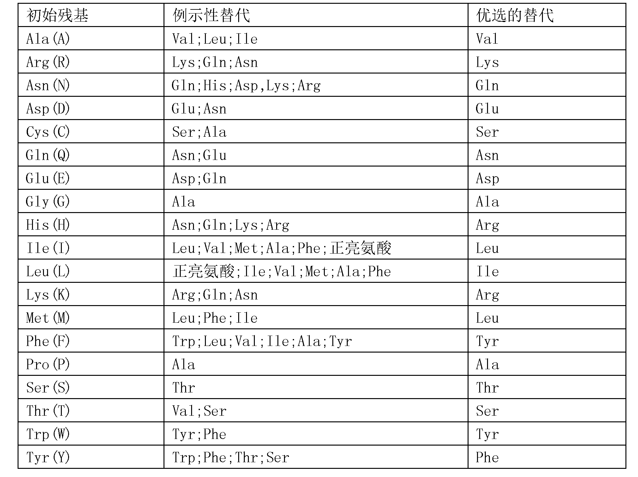 Figure CN103889452BD00331