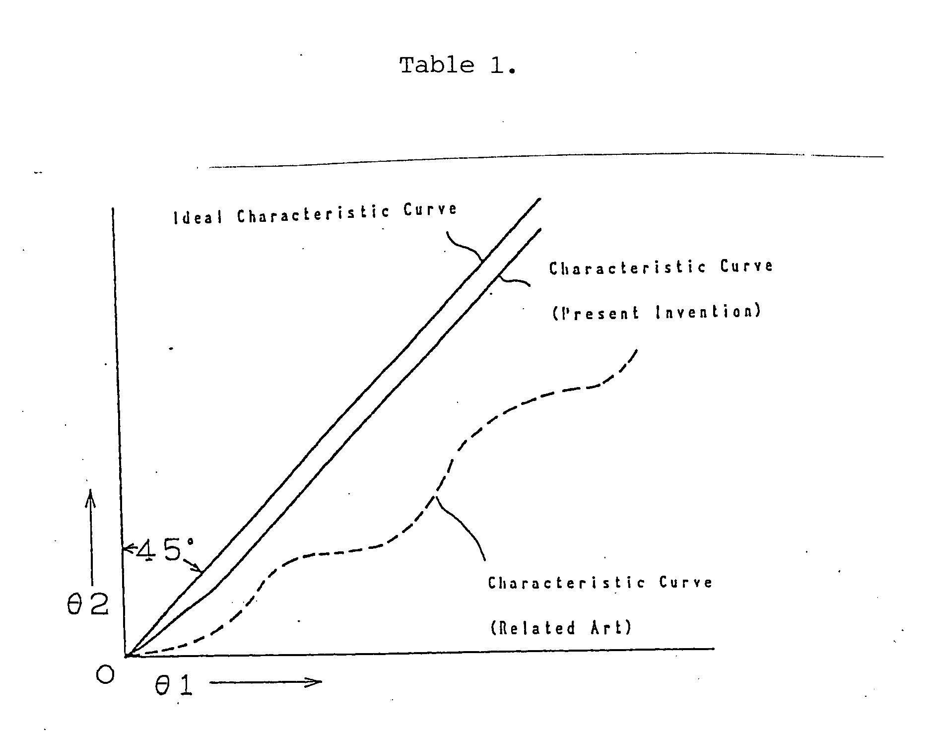 Figure US20060014418A1-20060119-P00001