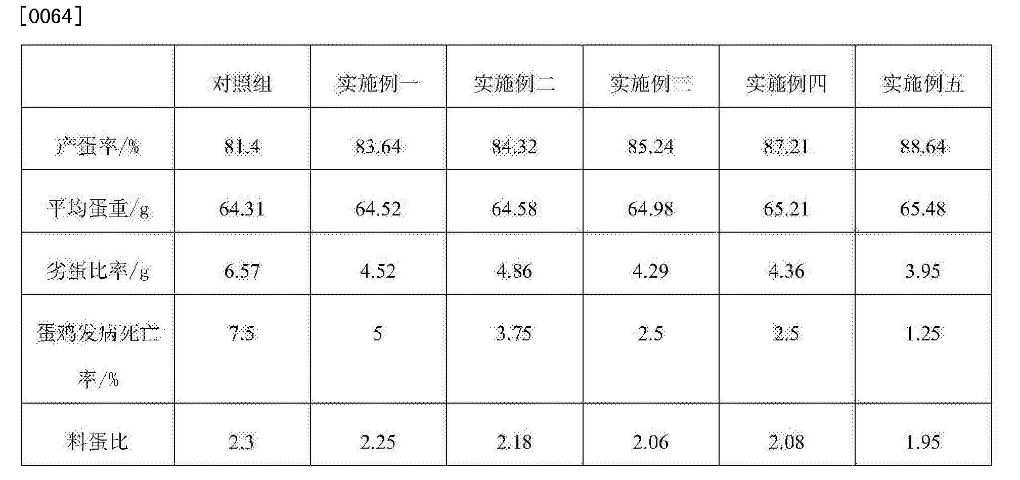 Figure CN104171725BD00081