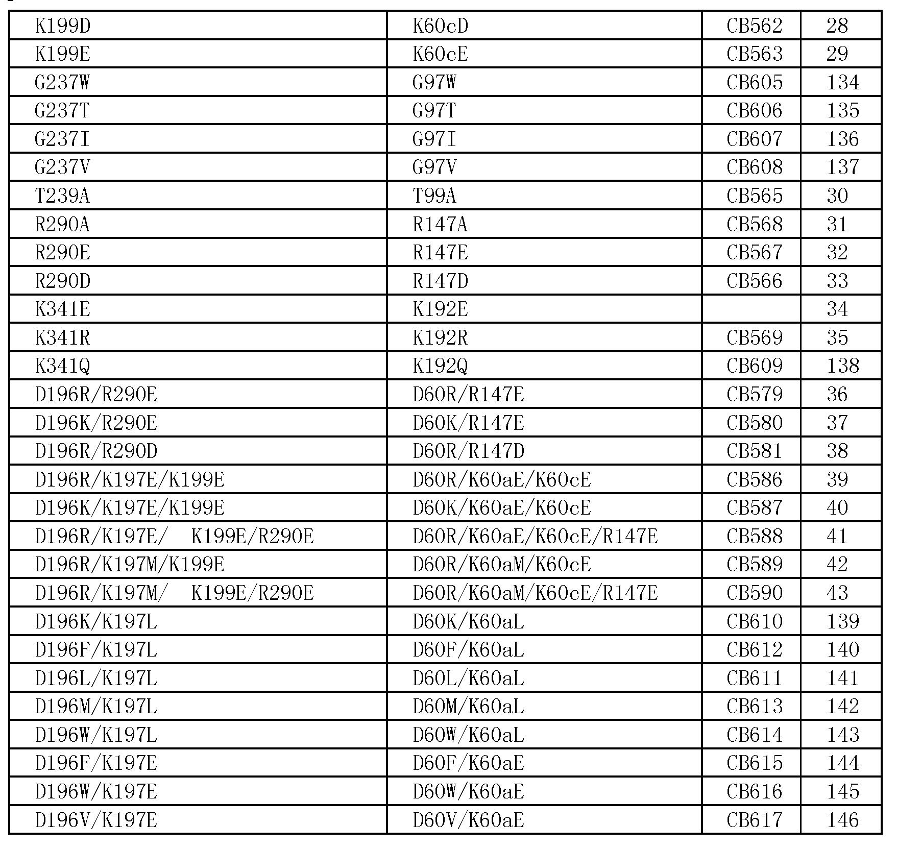 Figure CN101743309BD01051
