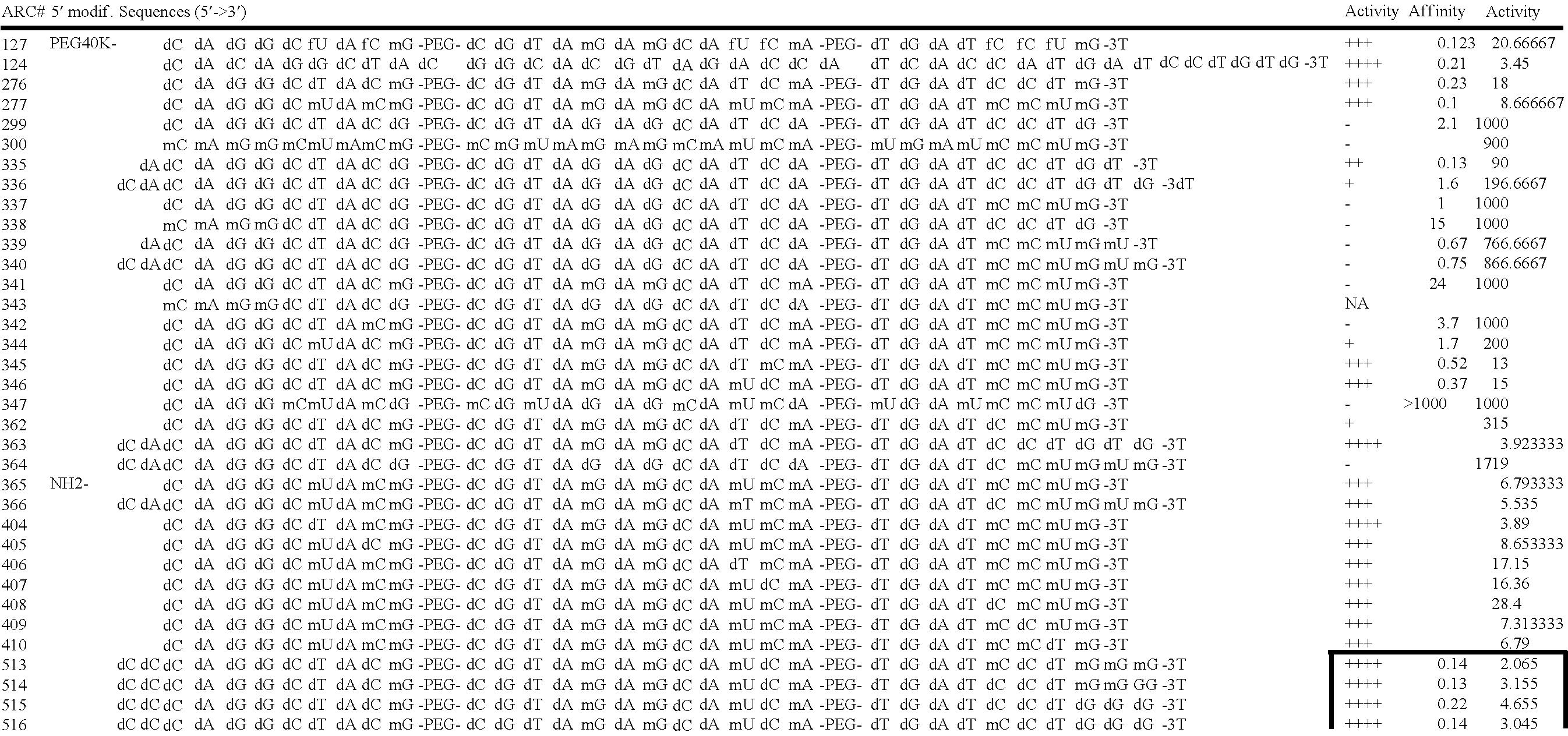 Figure US08039443-20111018-C00001