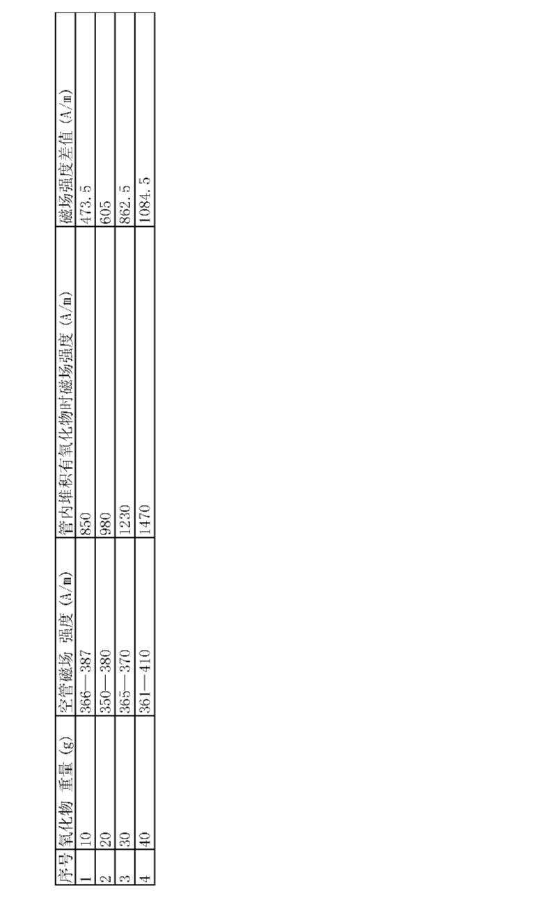Figure CN101344595BD00101