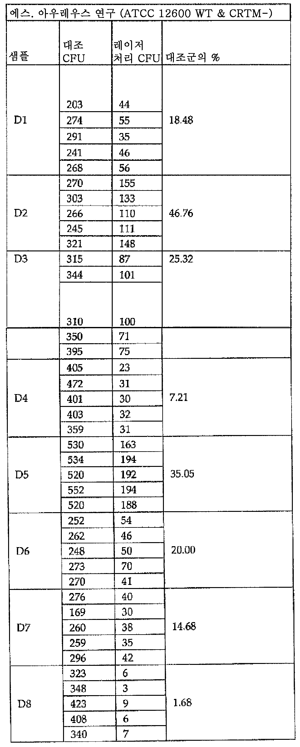 Figure 112009042155886-PCT00002