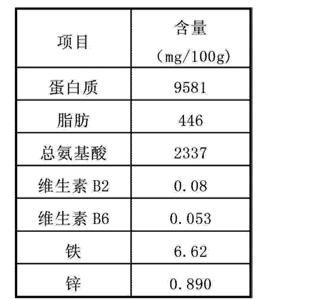 Figure CN103070387AD00151
