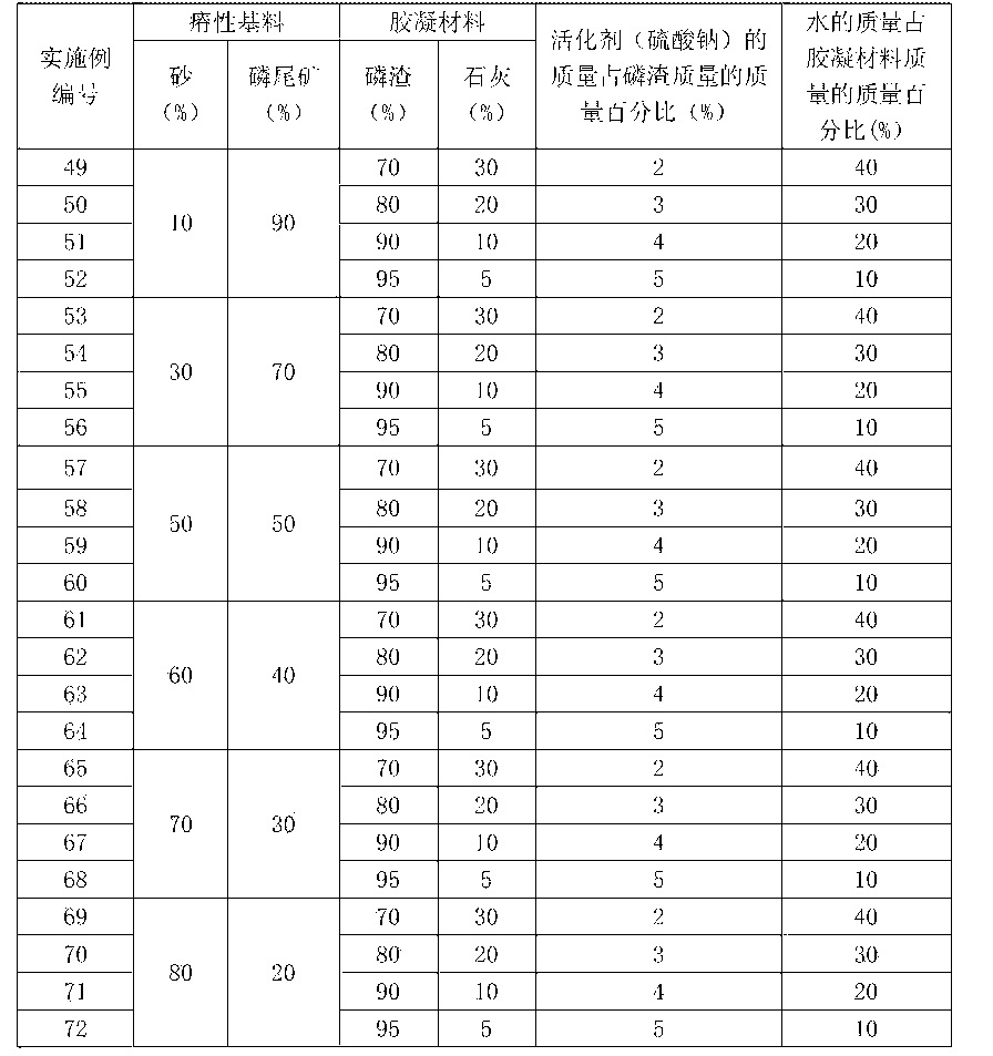 Figure CN103626471BD00081