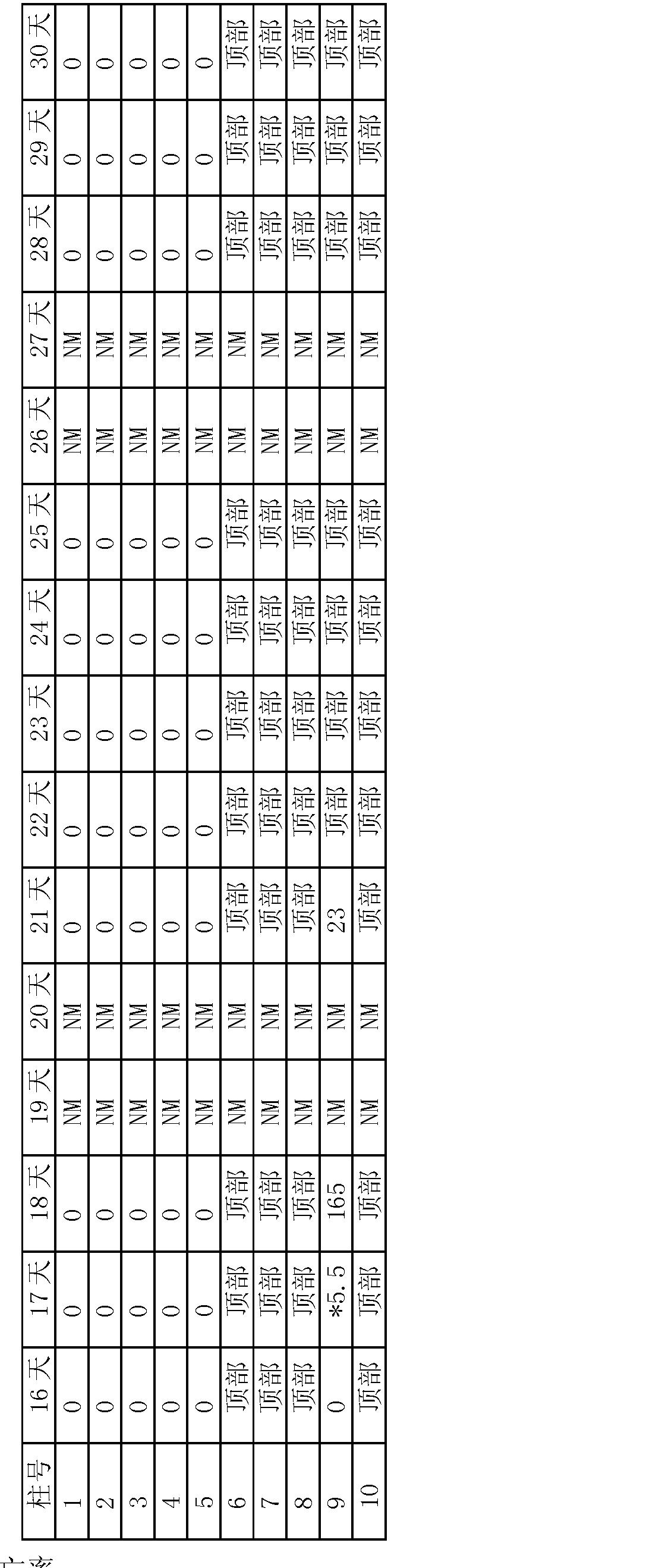 Figure CN1909790BD00101