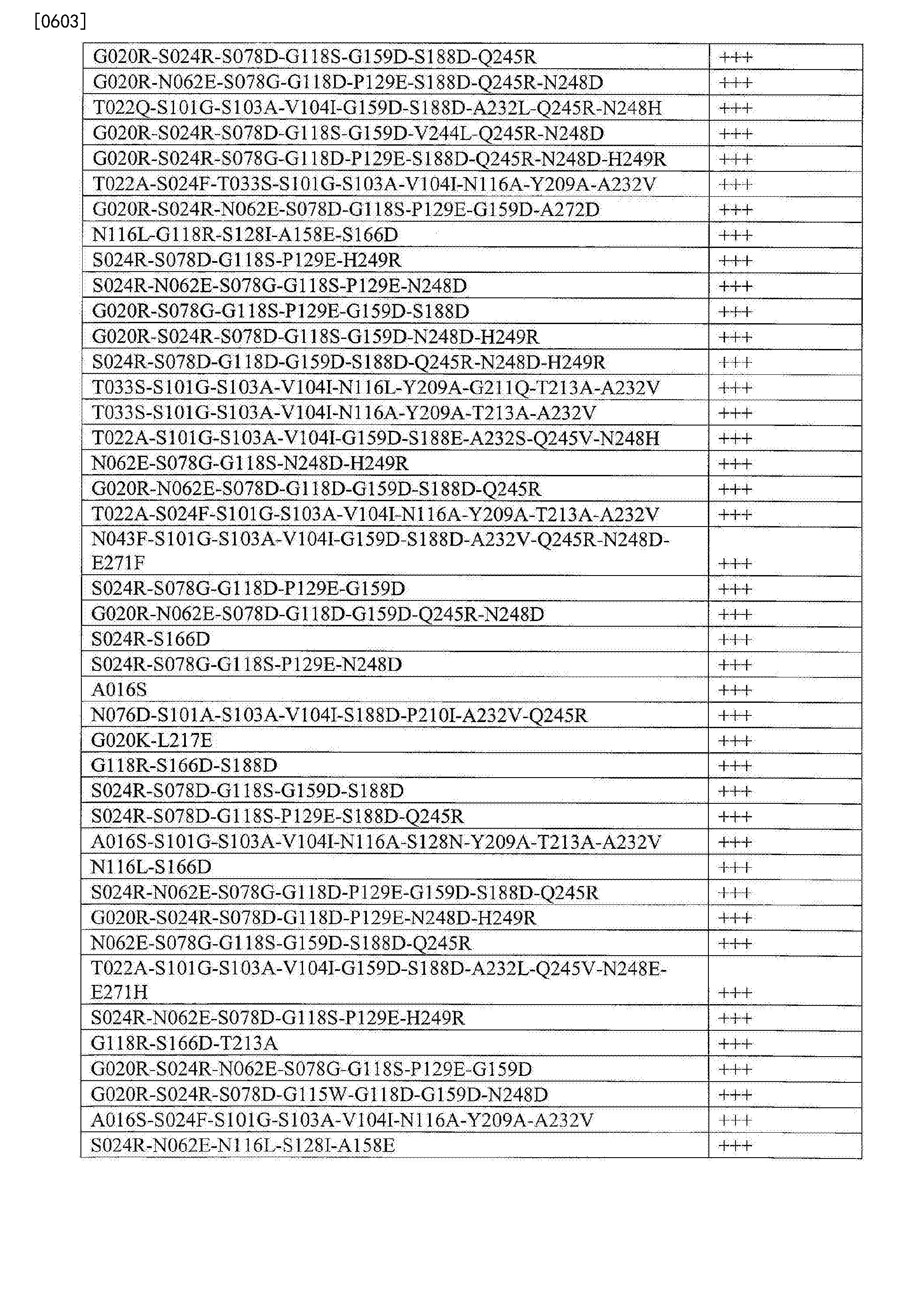 Figure CN103764823BD02051