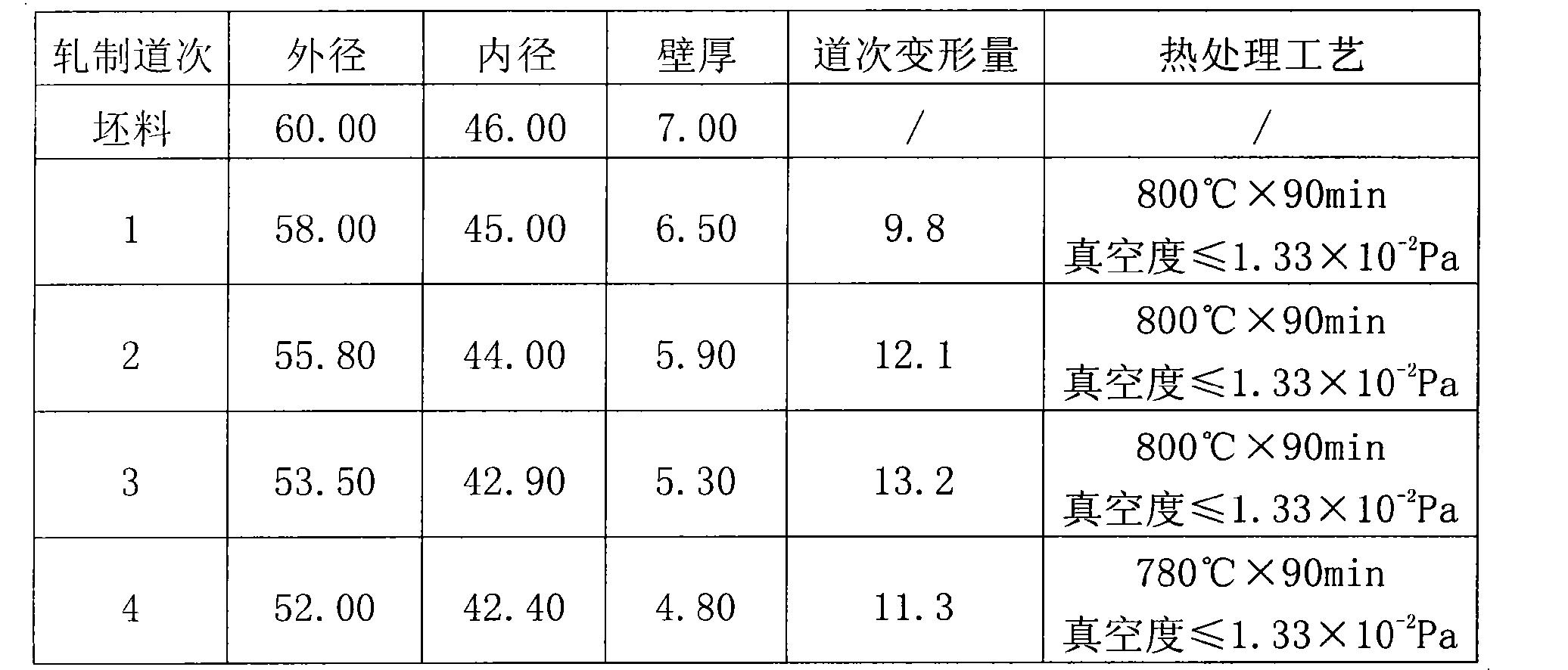 Figure CN102371288AD00051