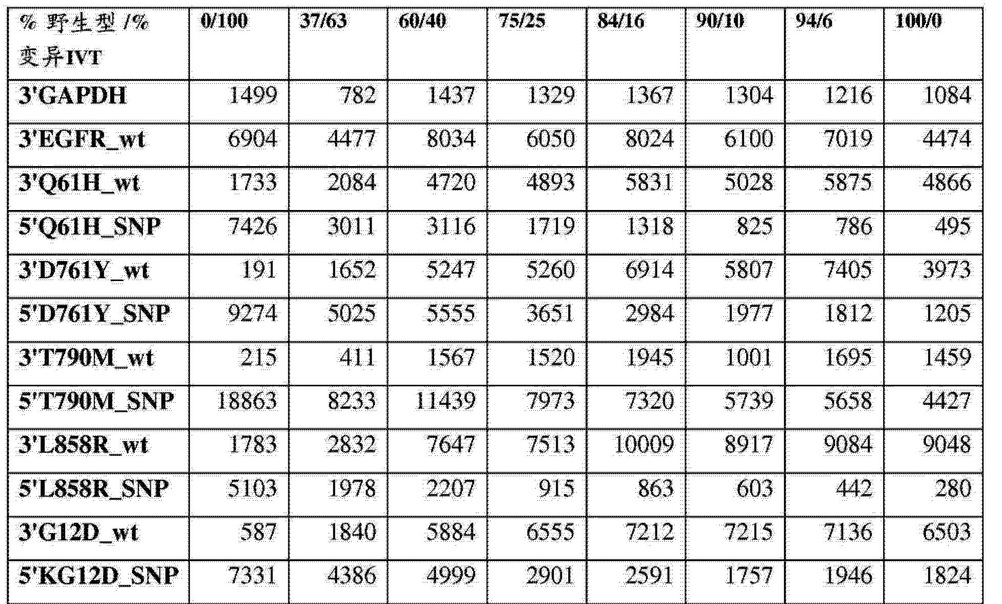 Figure CN104603290AD00382