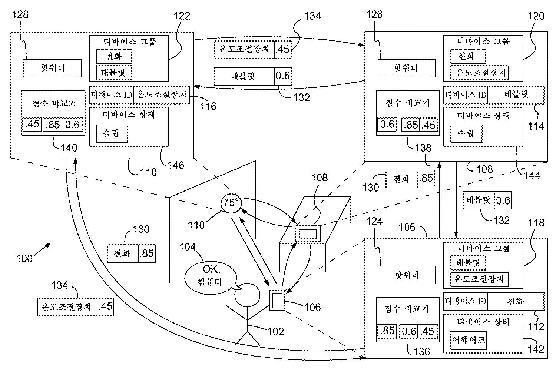 Figure R1020167021778