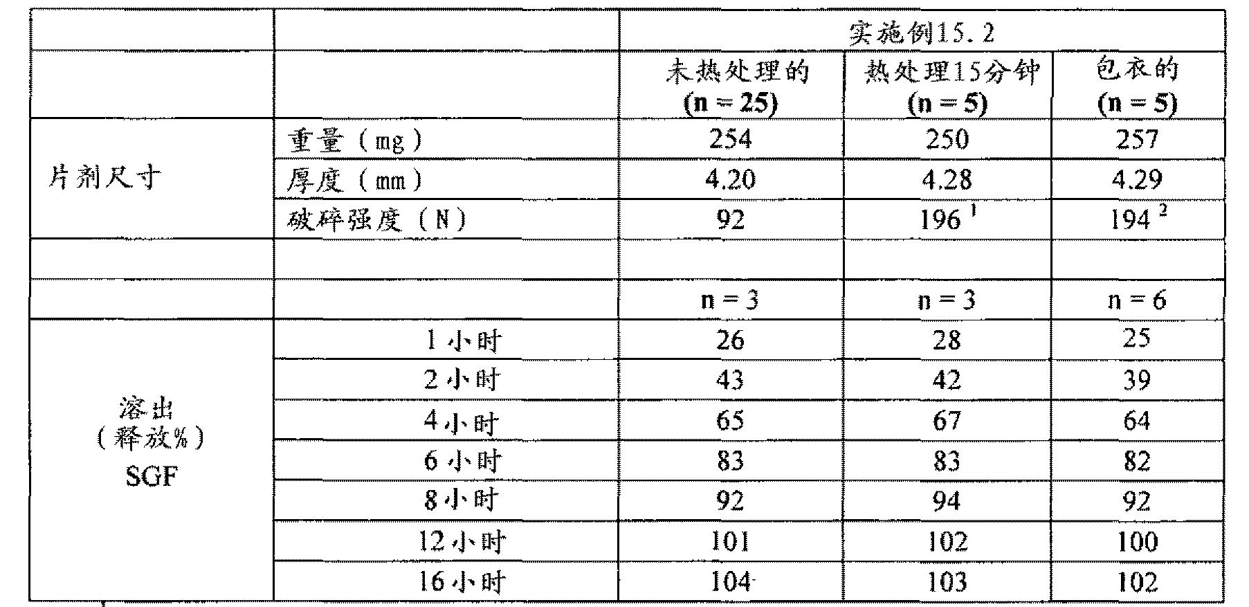 Figure CN102743355BD01203