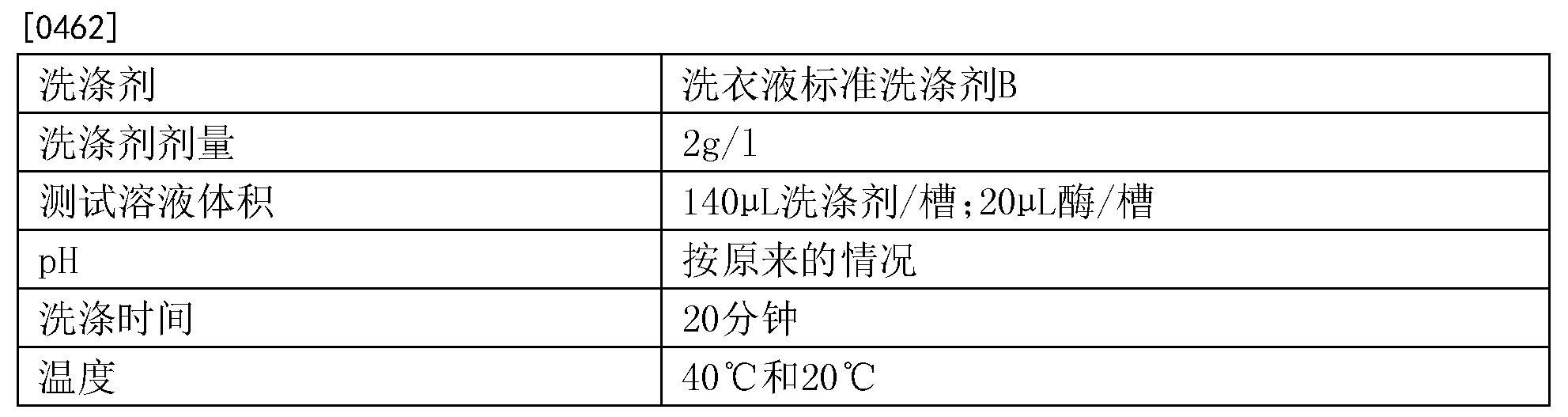 Figure CN104271726BD00532