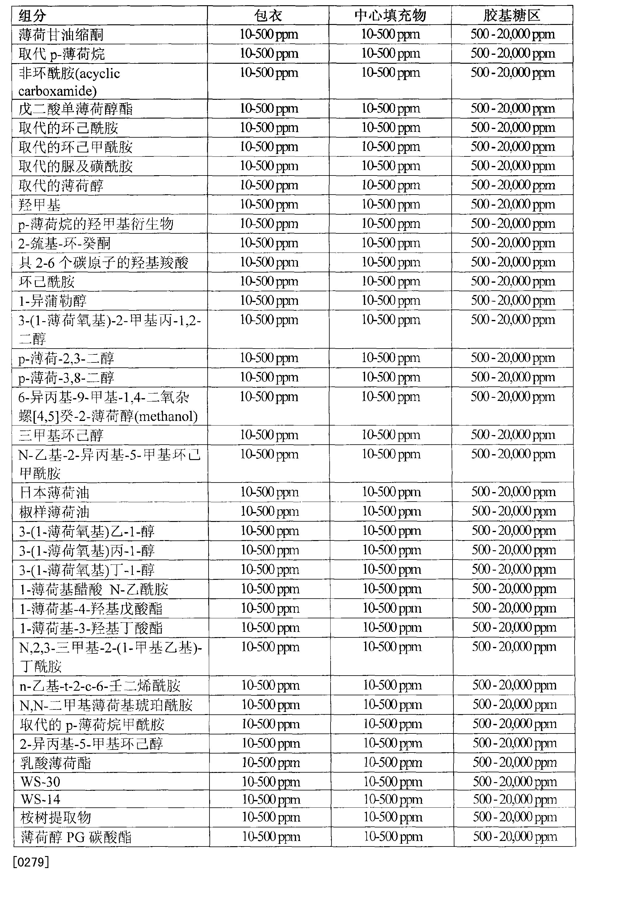 Figure CN101179944BD00421