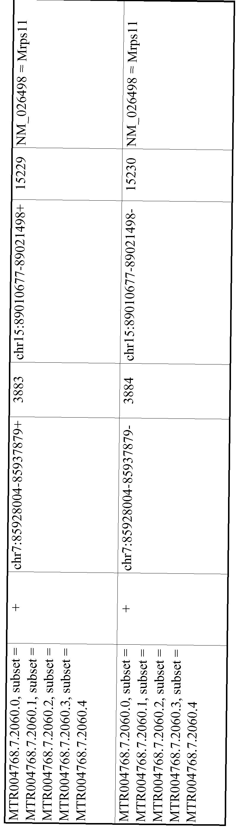 Figure imgf000743_0001