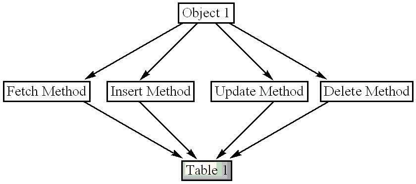 Figure US20020073236A1-20020613-C00001