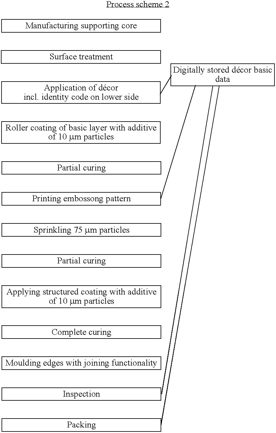 Figure US06888147-20050503-C00002
