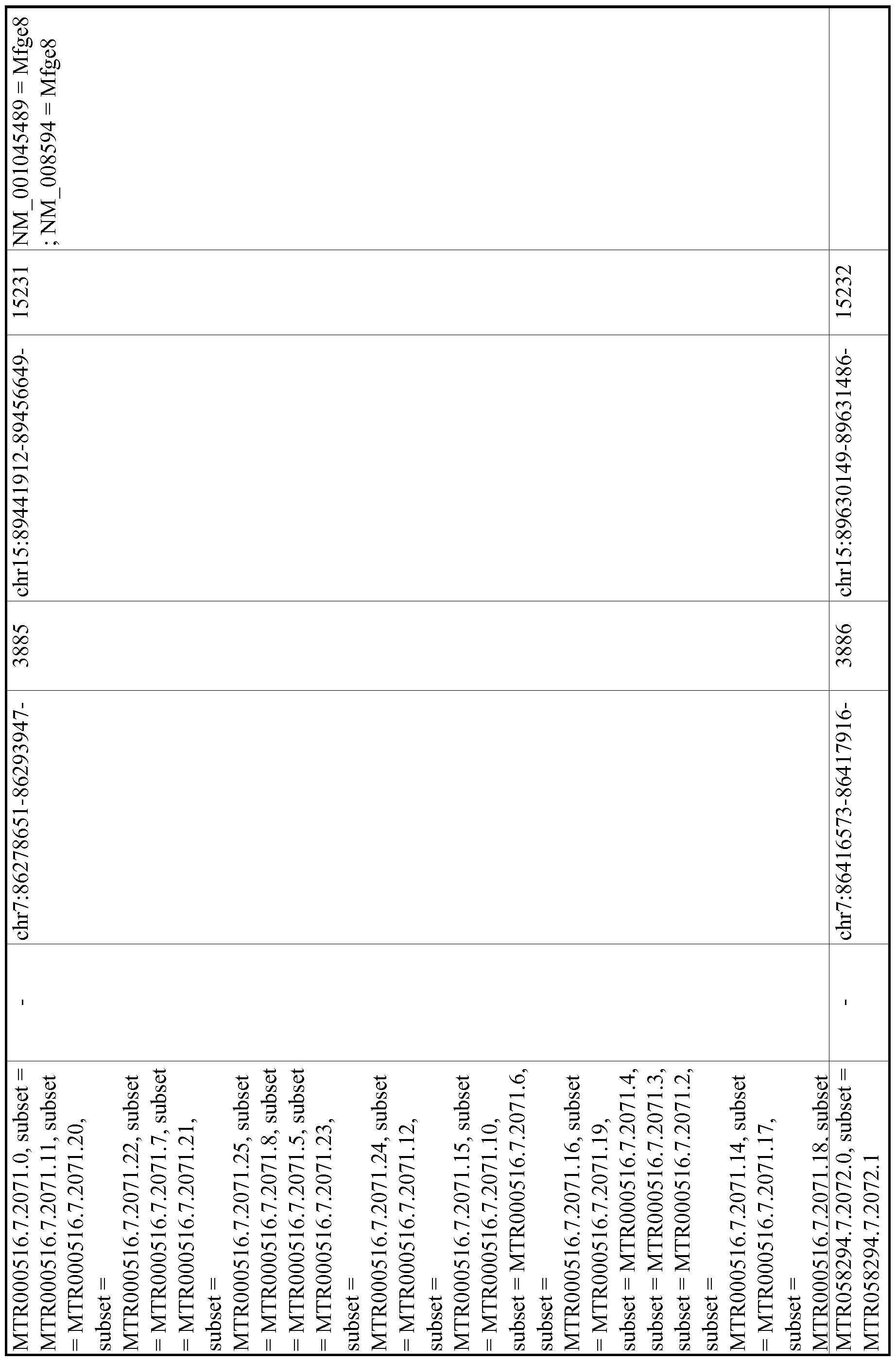 Figure imgf000744_0001