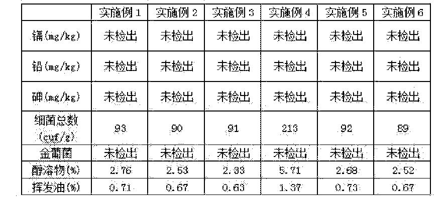Figure CN105054285AD00051