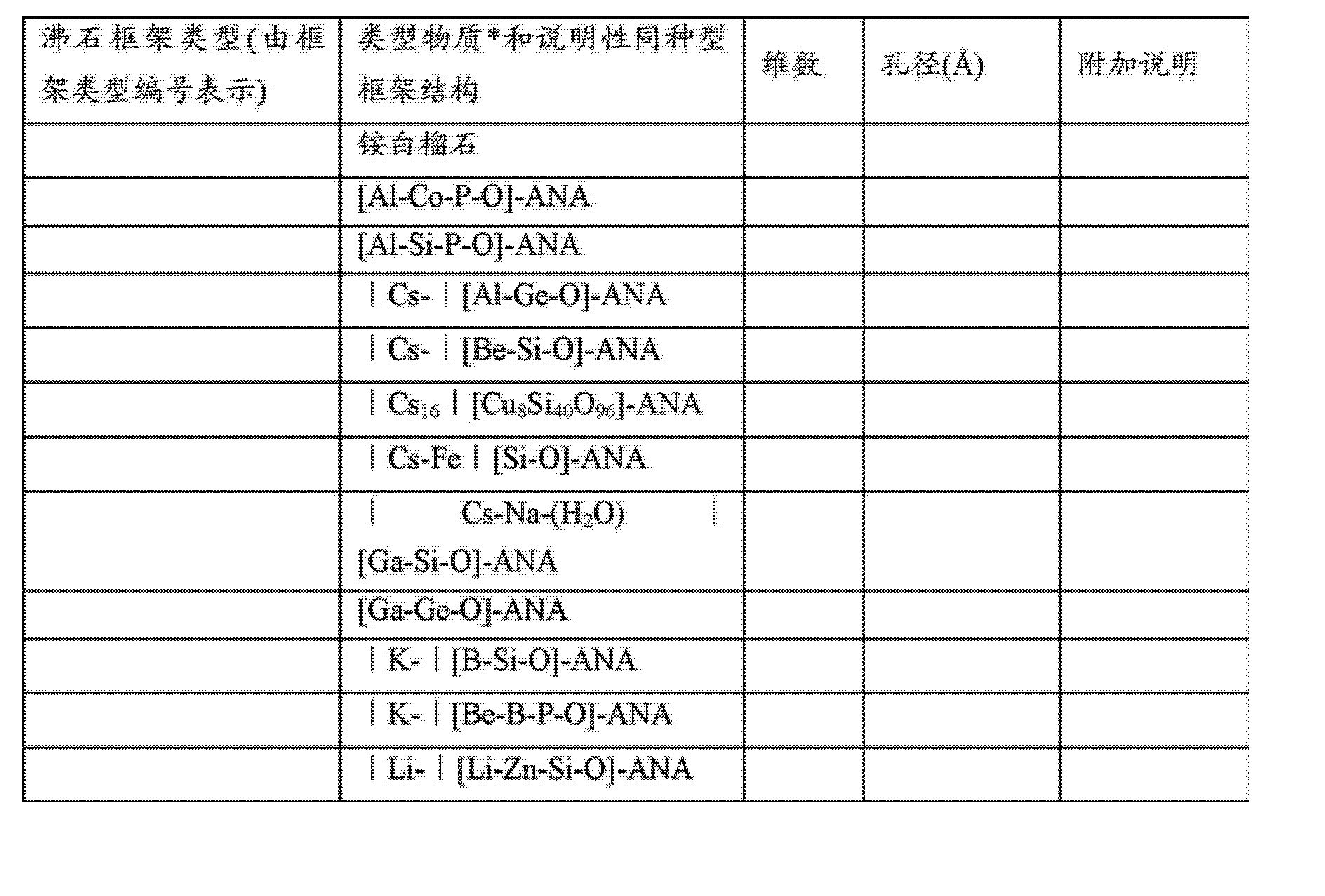 Figure CN102974390AD00101