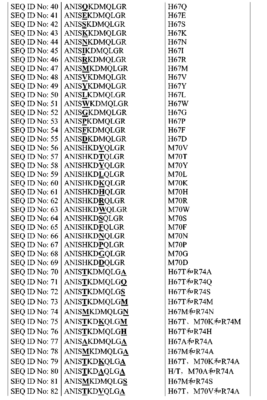 Figure CN104507966AD00201